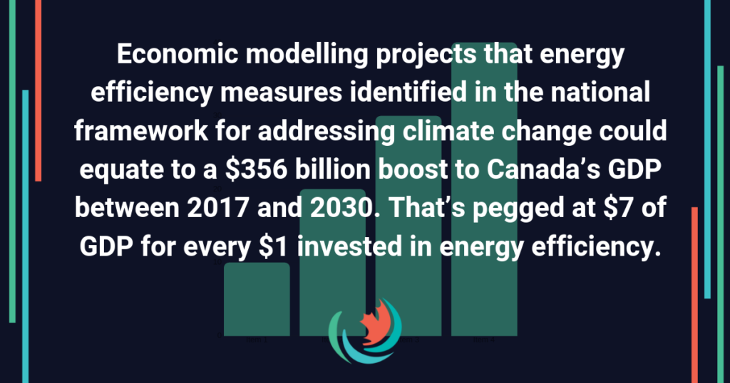 Energy efficiency messaging reset in Ontario