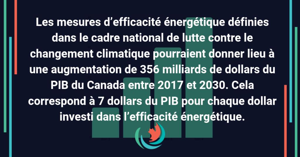 Restructuration des messages sur l'efficacité énergétique en Ontario