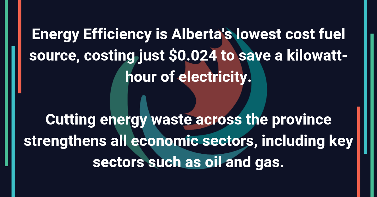 Lowest Cost Fuel Source: Make EE a Core Part of Alberta's Economy