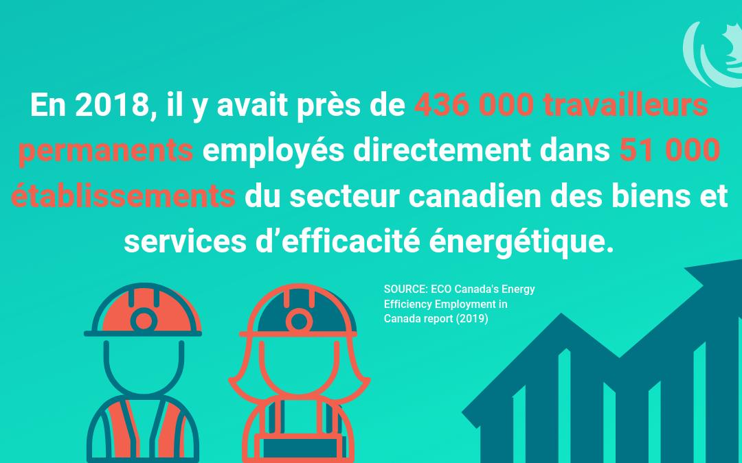 De nouvelles données et outils démontrent que l'efficacité énergétique est un moteur de création d'emplois