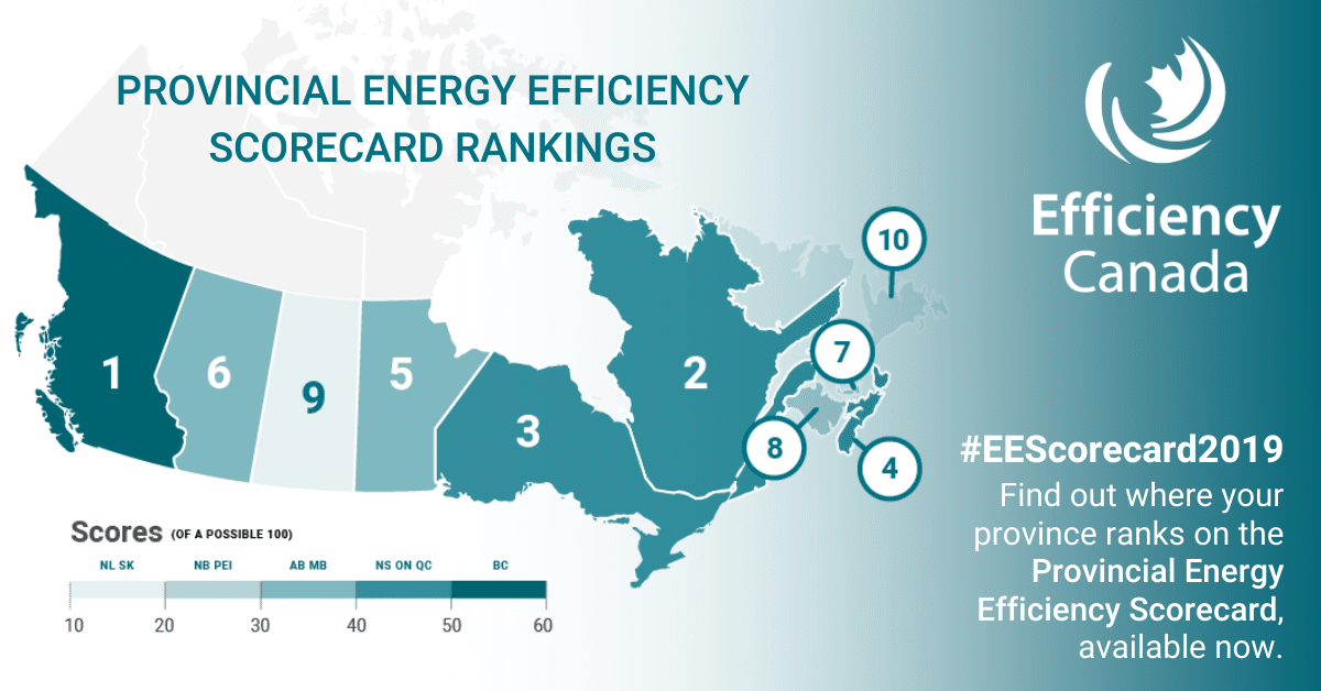 Provincial Energy Efficiency Scorecard published