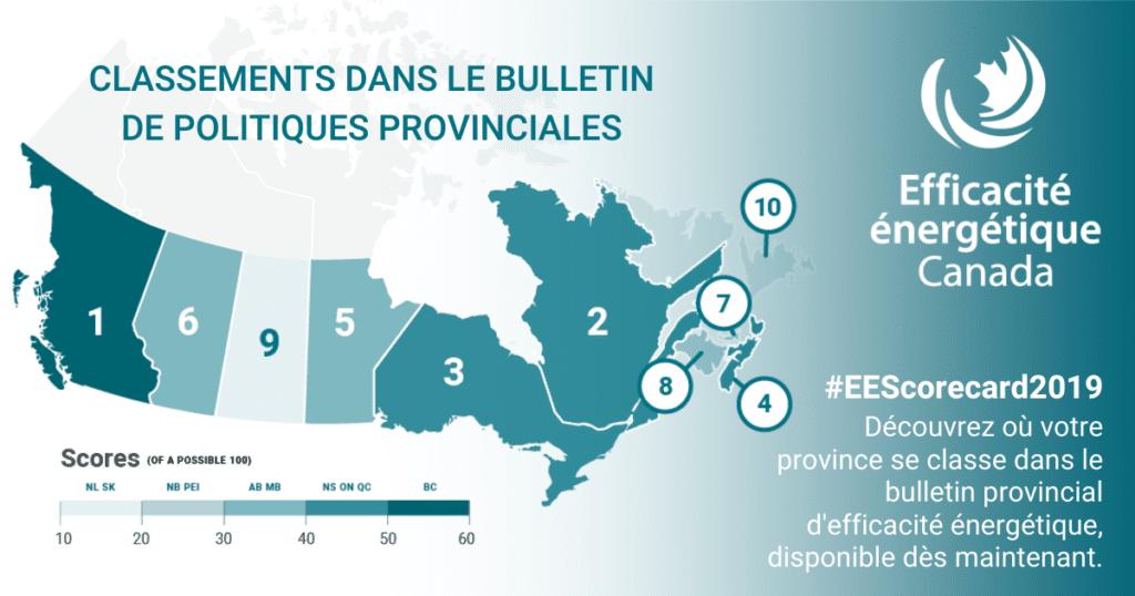 Bulletin provincial de l'efficacité énergétique publié