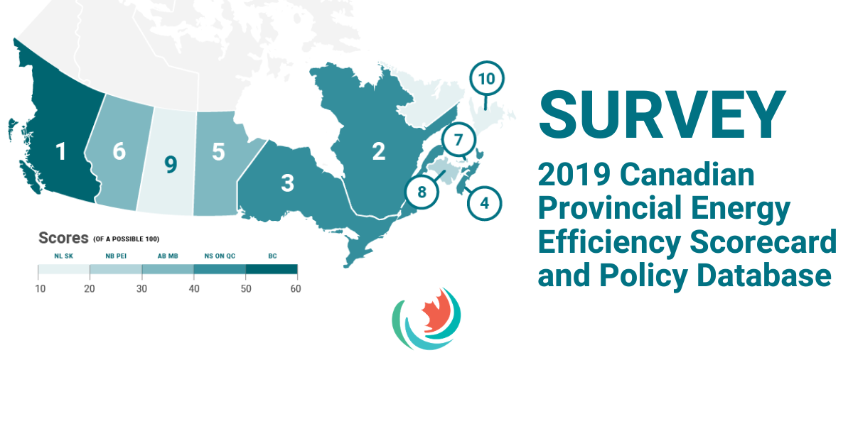 2019 Reader Survey: Provincial Energy Efficiency Scorecard and Policy Database