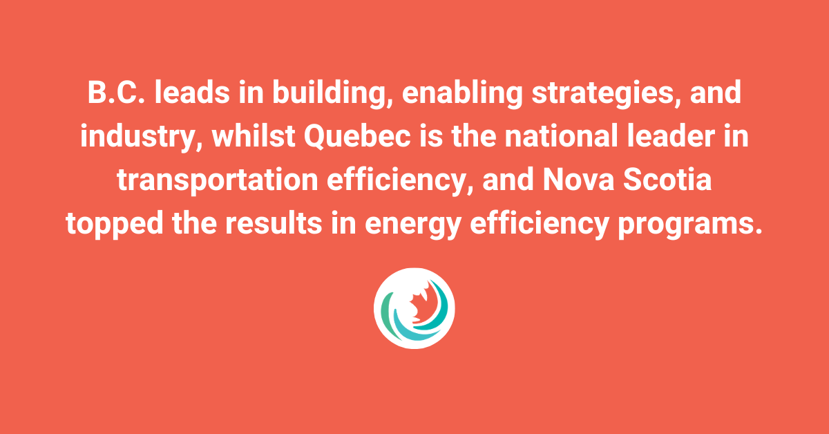 Plumbing and HVAC magazine: Provinces ranked by energy efficiency