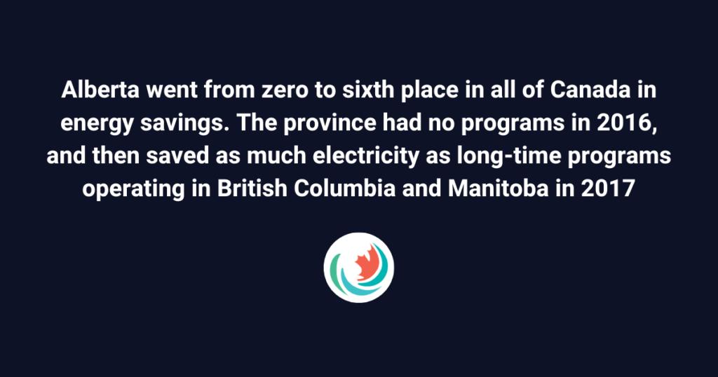 Red Deer Advocate: Alberta ranks sixth in Canada in energy efficiency