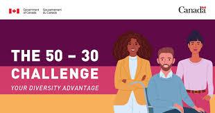 50-30 Challenge